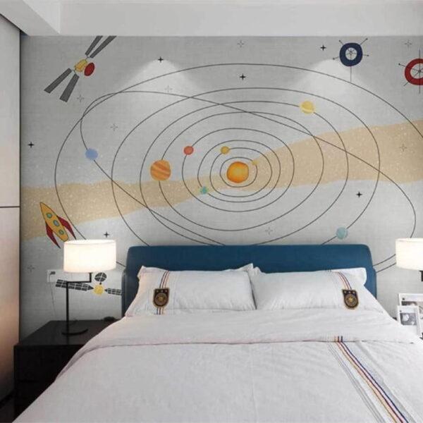 Solar System Wall Murals Wallpaper